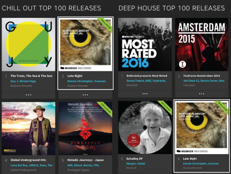 MOX0036-Beatport-release-chart-2CO-6DH