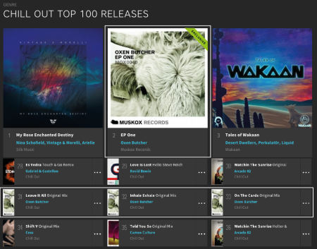 Chillout-top40