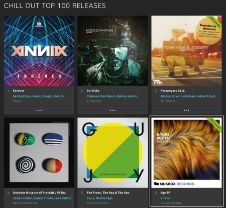 Beatport-Chill-Out-Releases-No.6