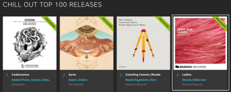 MOX0043-Beatport-release-chart-4CO