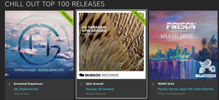 MOX0047-Beatport-release-chart-5CO